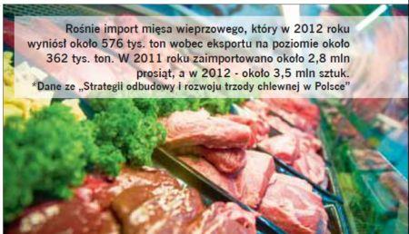 Nadal trudna sytuacja w branży mięsnej